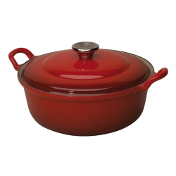 Welke pannen zijn geschikt voor een keramische kookplaat-braadpan
