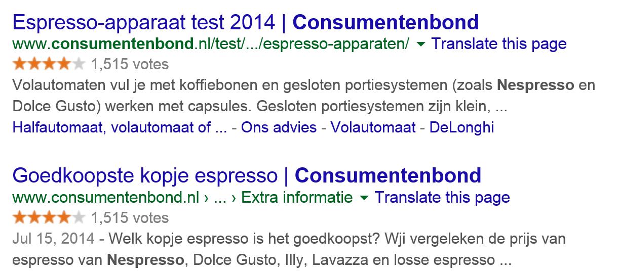 Consumentenbond toont waardering van zichzelf bij producten
