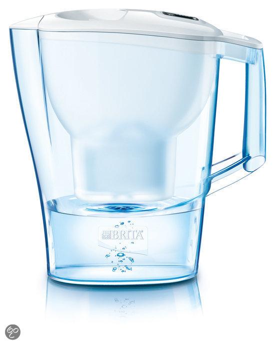 Waterfilterkan: Zin of onzin?