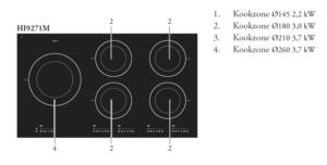 ATAG HI9271M inductiekookplaat kookzone layout