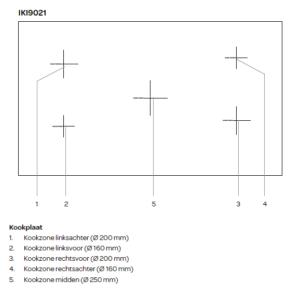 Inventum IKI9021 inductiekookplaat kookzone layout