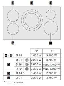 Siemens EH975LVC1E inductiekookplaat kookzone layout
