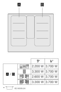Bosch PXY675DE4E inductiekookplaat kookzone layout
