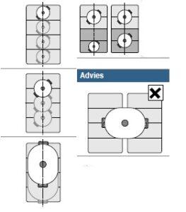 Bosch PXY675DE4E inductiekookplaat pannen plaatsen op flexzones