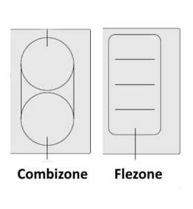 Verschil flexzone en combizone