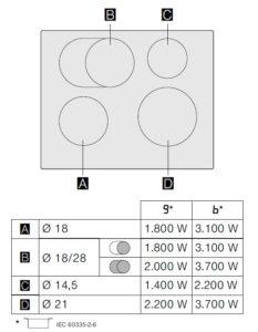 Siemens EH645BFB1E IQ300 inductiekookplaat kookzone layout