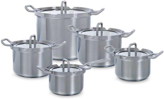 Welke Pannenset voor Elektrisch Koken?